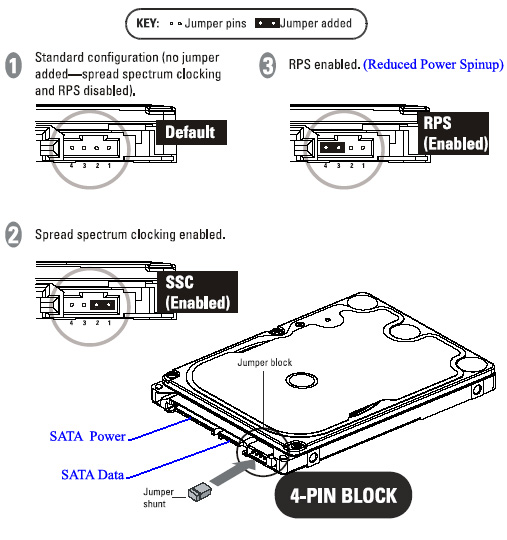 sata drive schematic get free image about wiring diagram