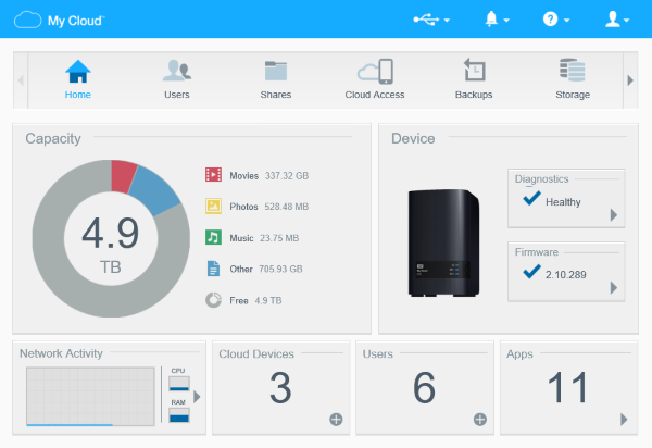 how to access the dashboard on a my cloud ex2 device wd support