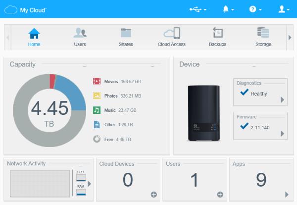 So Richten Sie Ein My Cloud Ex2 Ultra Gerät Mithilfe Des Dashboards