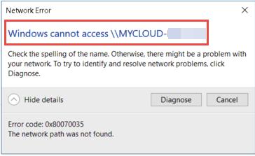 My Cloud Home Public Share Access Error Message
