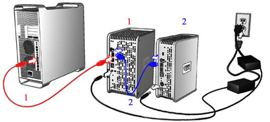 What is FireWire IEEE 1394FireWire Definition – Ieee 1394 Firewire To Usb Diagram